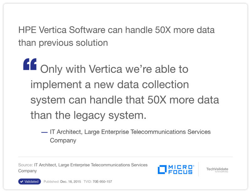HP Vertica Software can handle  50X more data than previous solution