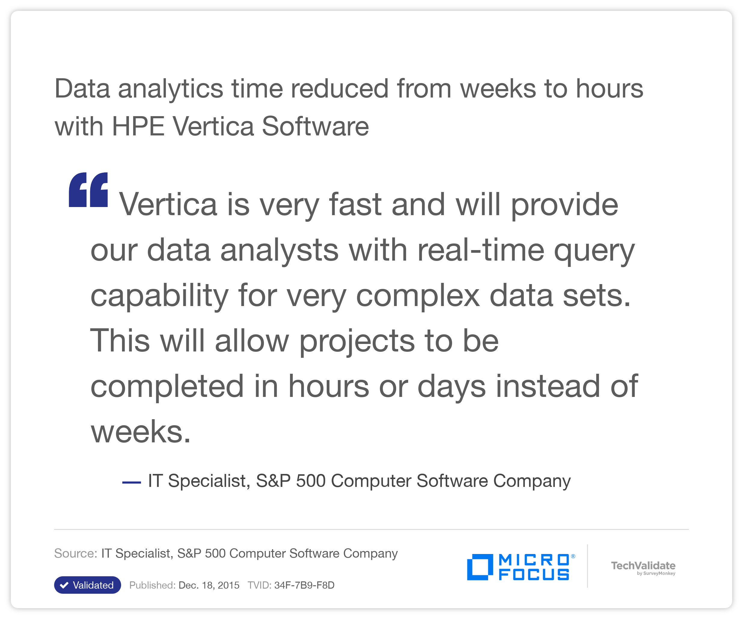 Data analytics time reduced from weeks to hours with HP Vertica Software