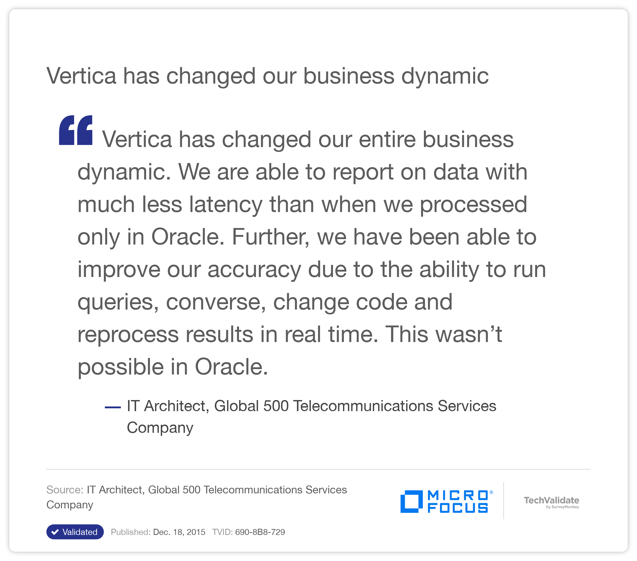 Vertica has changed our business dynamic