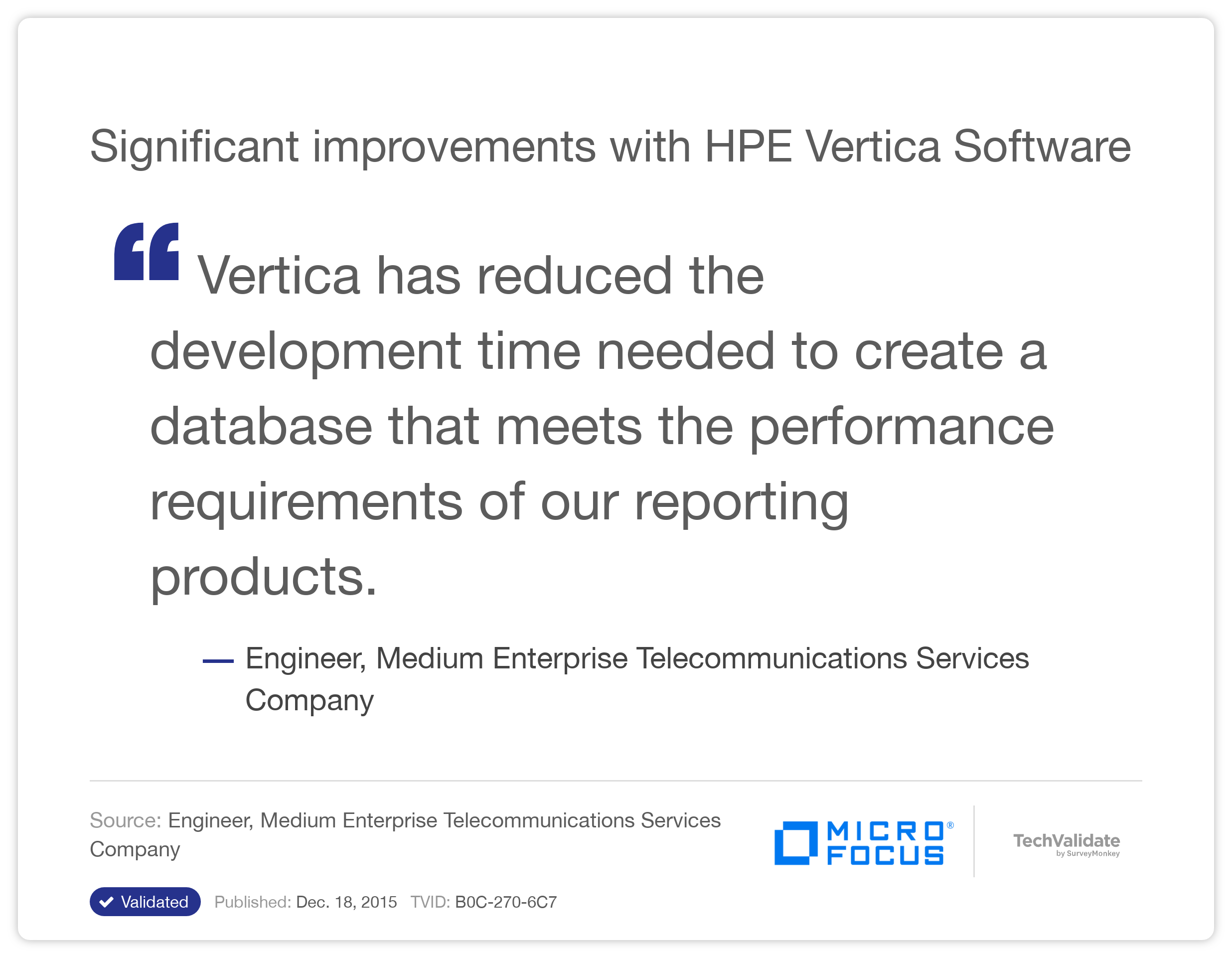 Significant improvements with HP Vertica Software