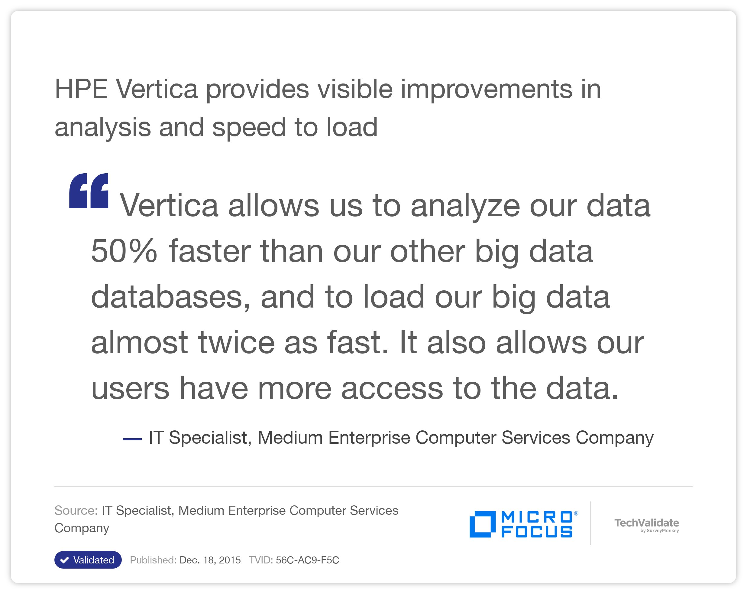 HP Vertica provides visible improvements in analysis and speed to load