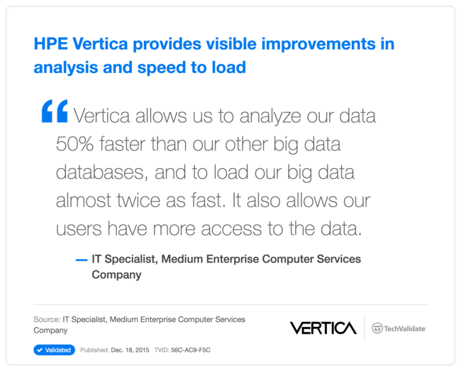 HPE Vertica provides visible improvements in analysis and speed to load