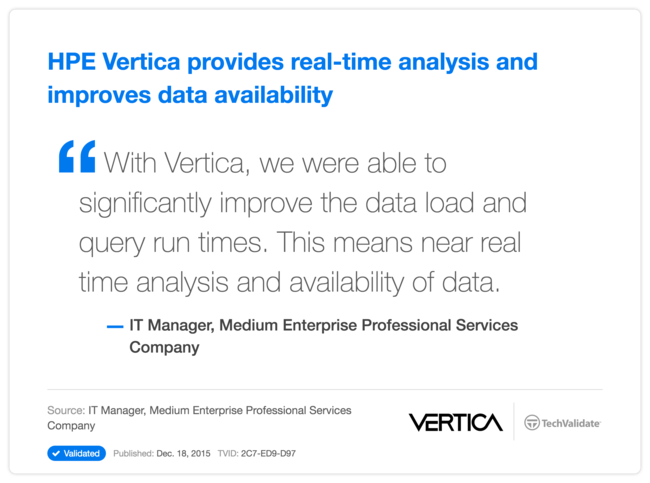 HP Vertica provides real-time analysis and improves data availability