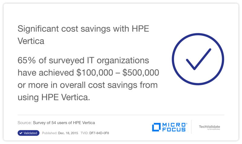 Significant cost savings with HPE Vertica