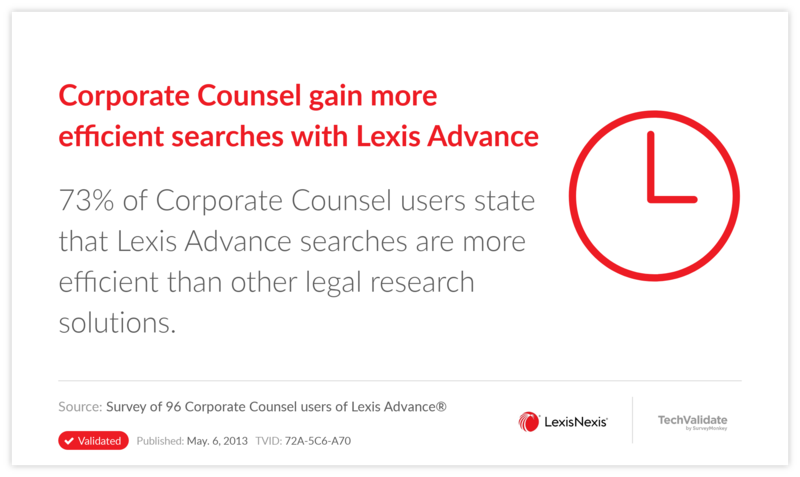Corporate Counsel gain more efficient searches with Lexis Advance