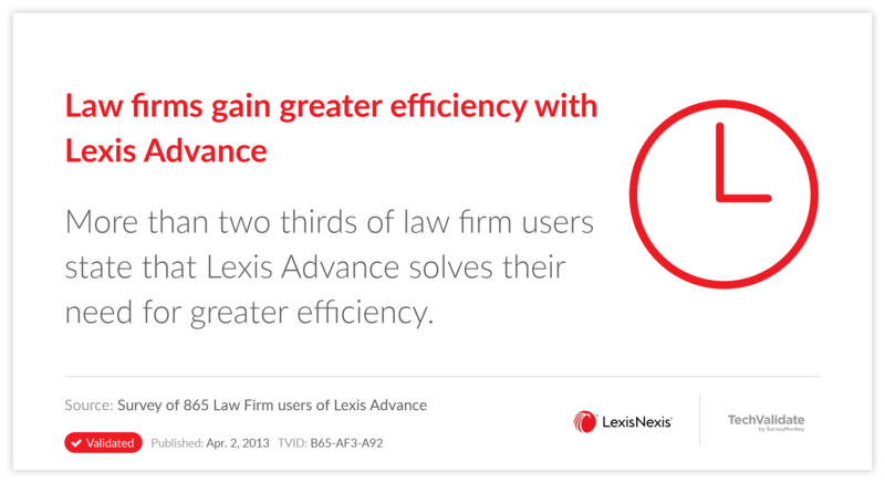 Law firms gain greater efficiency with Lexis Advance