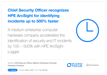 Chief Security Officer recognizes HP ArcSight for identifying incidents up to 500% faster