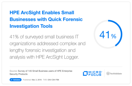 HP ArcSight Enables Small Businesses with Quick Forensic Investigation Tools