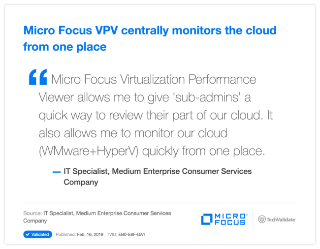 HP VPV centrally monitors the cloud from one place