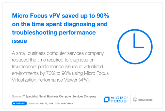 HP vPV saved up to 90% on the time spent diagnosing and troubleshooting performance issues