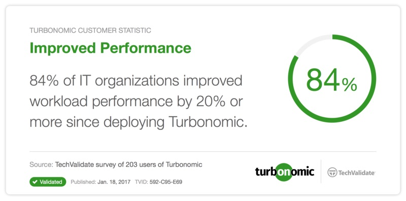 Turbonomic TechFact