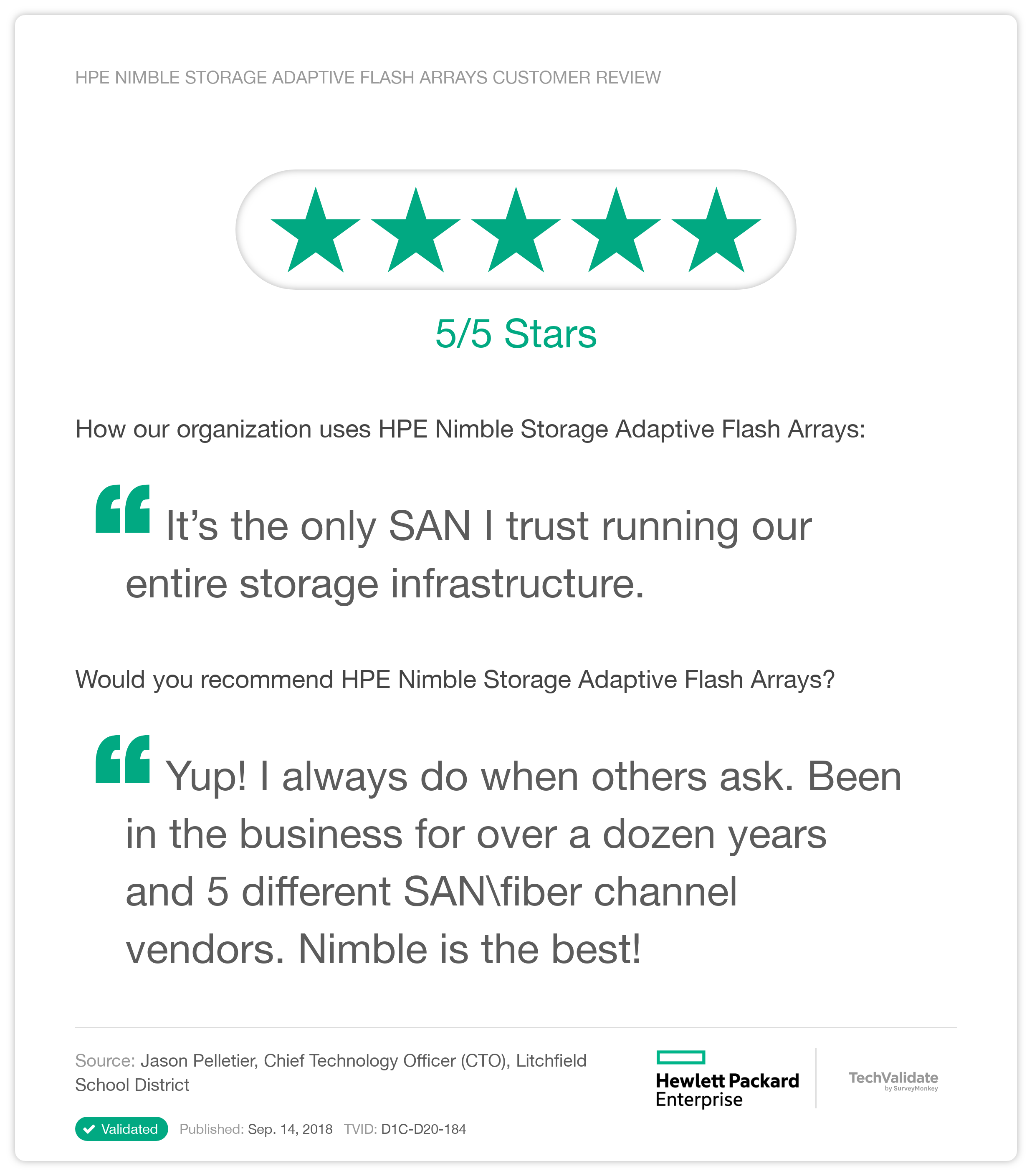 HPE Hybrid IT Solutions TechFact: HPE Nimble Storage