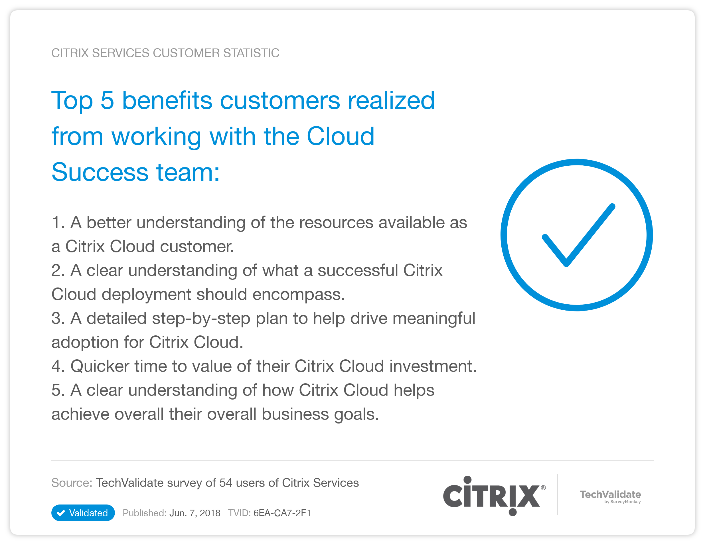 Citrix Services TechFact: Top 5 benefits customers realized from