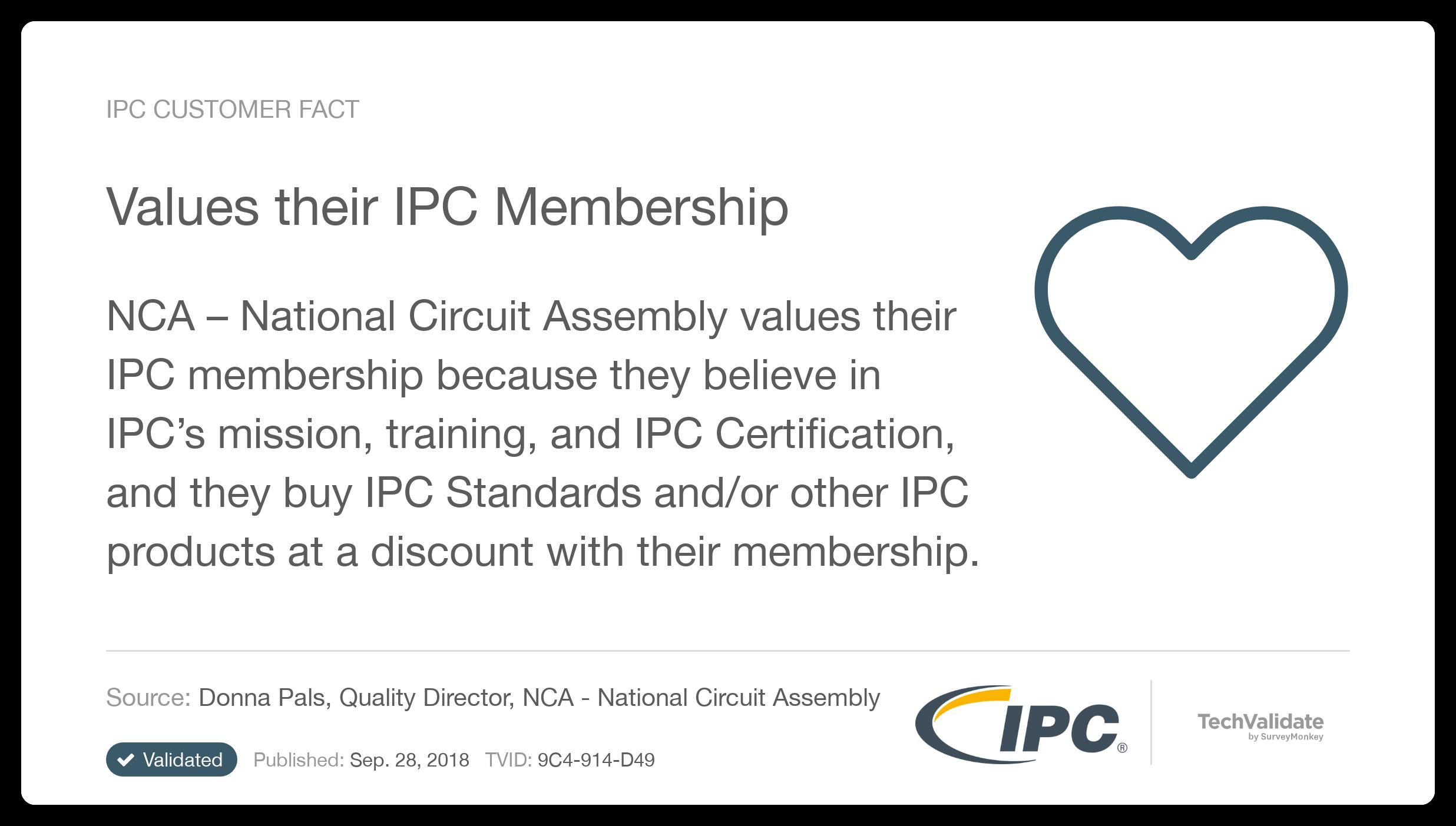 Ipc Techfact Values Their Ipc Membership Techvalidate