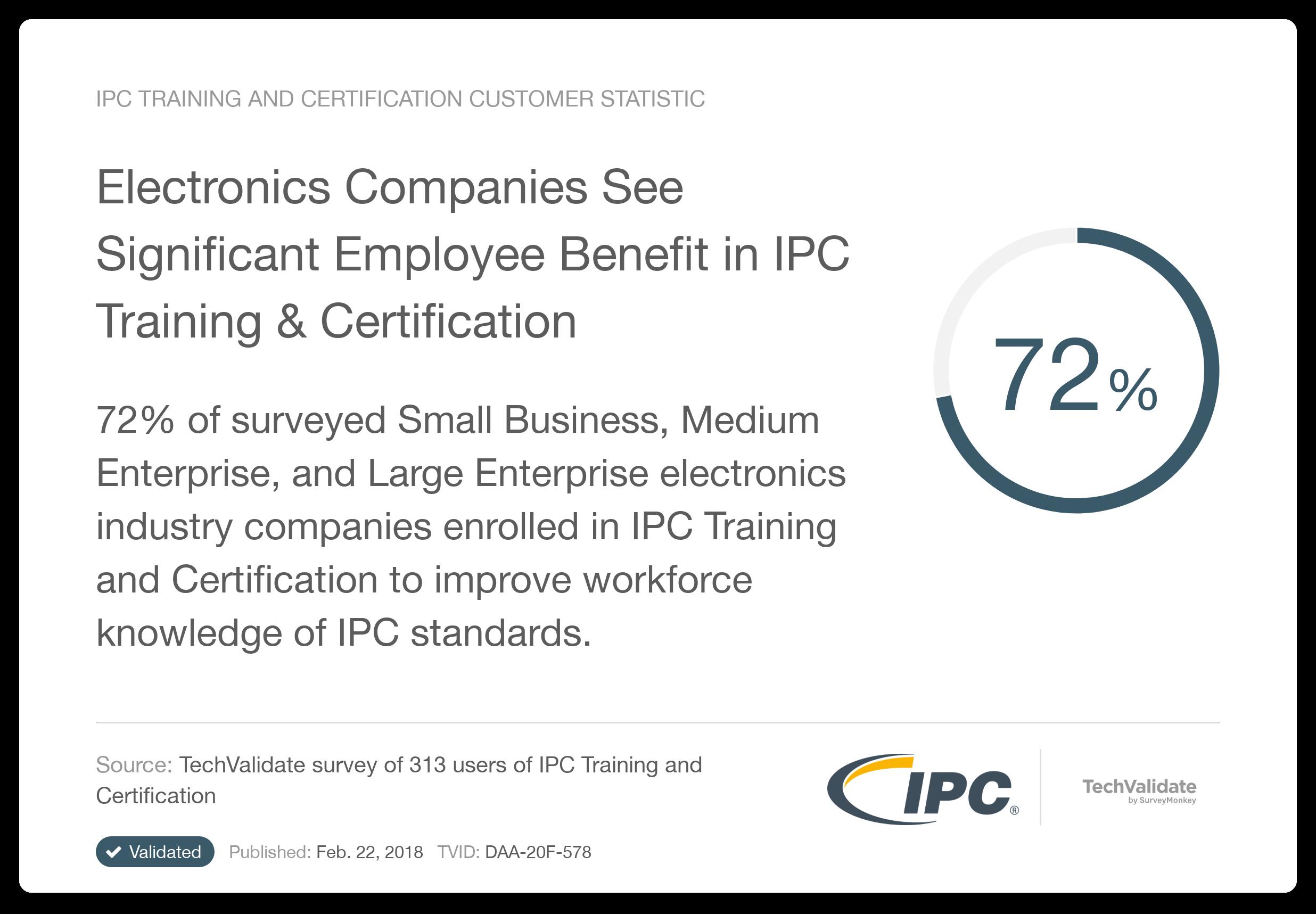 IPC TechFact: Electronics Companies See Significant Employee