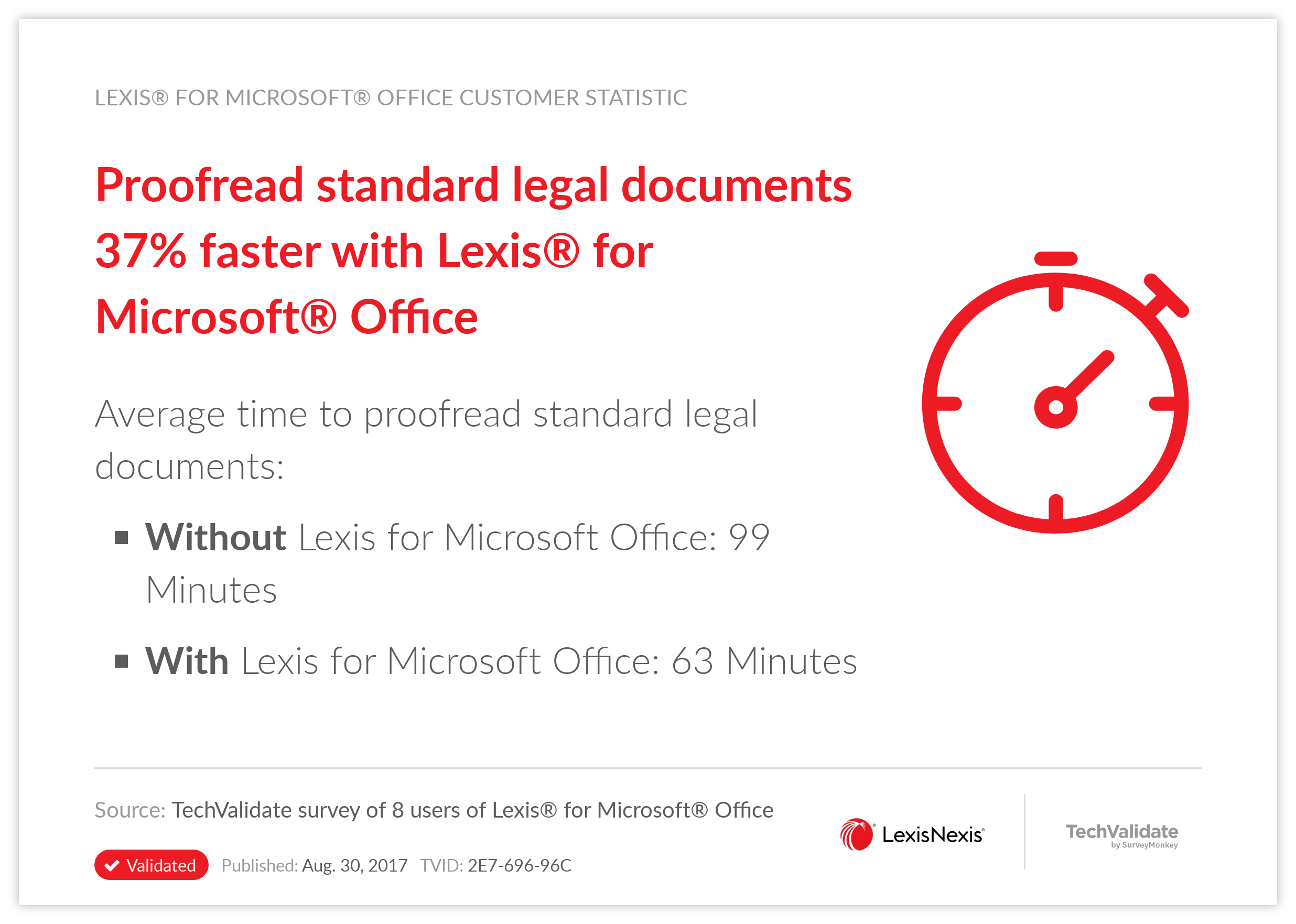 LexisNexis Research And Litigation Solutions TechFact Proofread - Standard legal documents