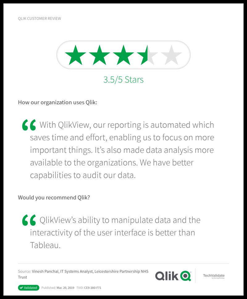 QlikView testimonials | Qlik Customer Research