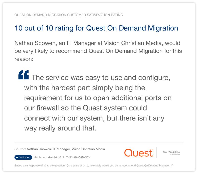 10 out of 10 rating for Quest On Demand Migration