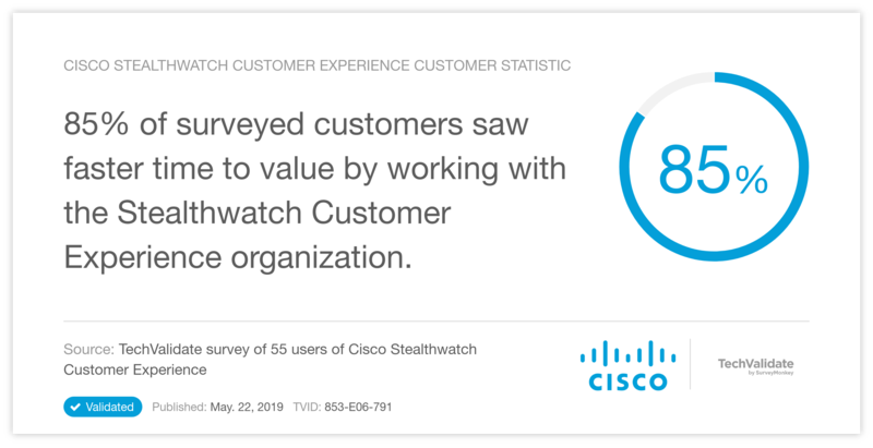Cisco Stealthwatch Customer Experience Customer Statistic