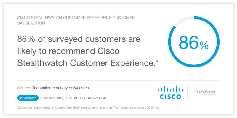 Cisco Stealthwatch Customer Experience Customer Satisfaction