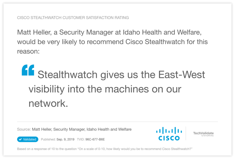 Cisco Stealthwatch Customer Satisfaction Rating