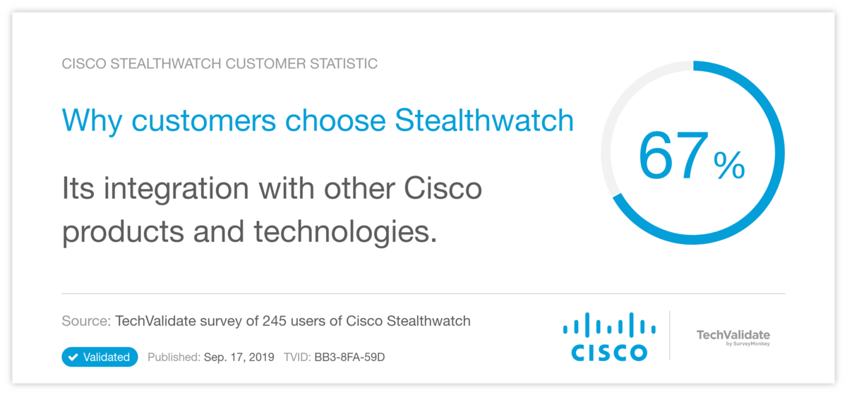 Why customers choose Stealthwatch
