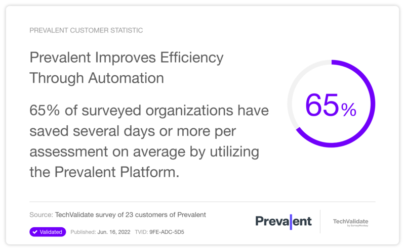 Prevalent Improves Efficiency Through Automation