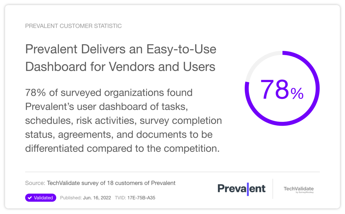 Prevalent Delivers an Easy-to-Use Dashboard for Vendors and Users