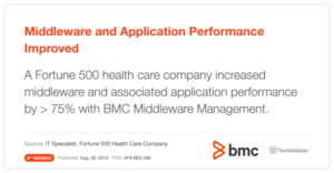 Middleware and Application Performance Improved