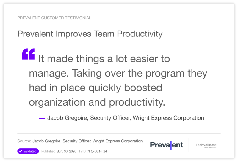 Prevalent Improves Team Productivity