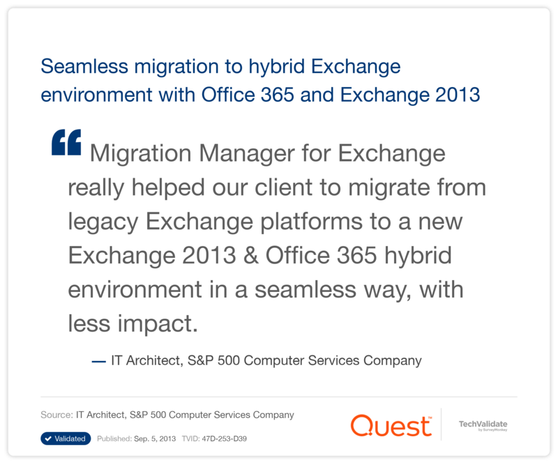 ZeroIMPACT Email Migrations | Quest Customer Research