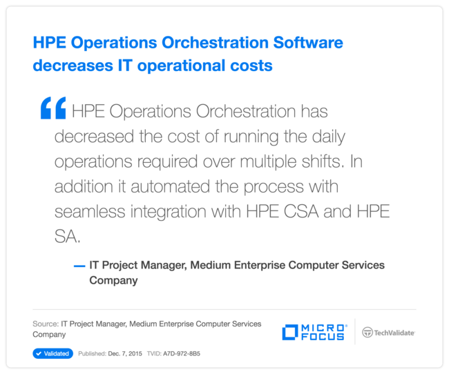 HPE Operations Orchestration Software decreases  IT operational costs