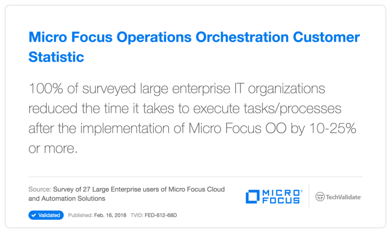 HPE Operations Orchestration Software Customer Statistic