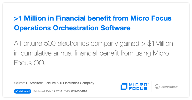 >1 Million in Financial benefit from HPE Operations Orchestration Software