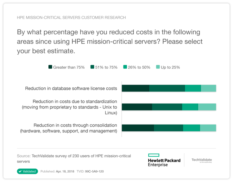HPE mission-critical servers Customer Research