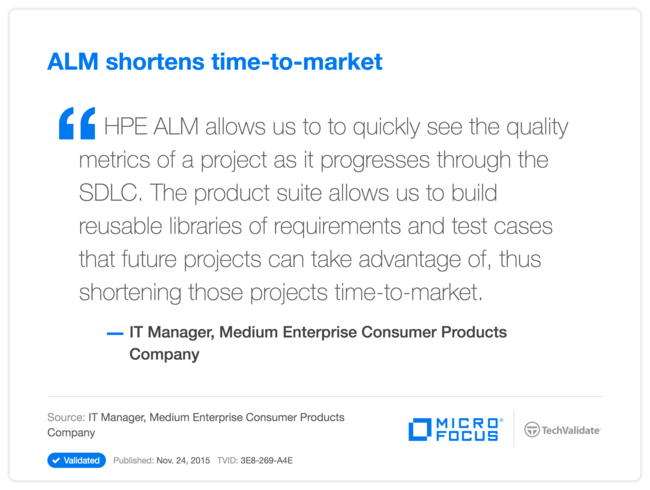 ALM shortens time-to-market