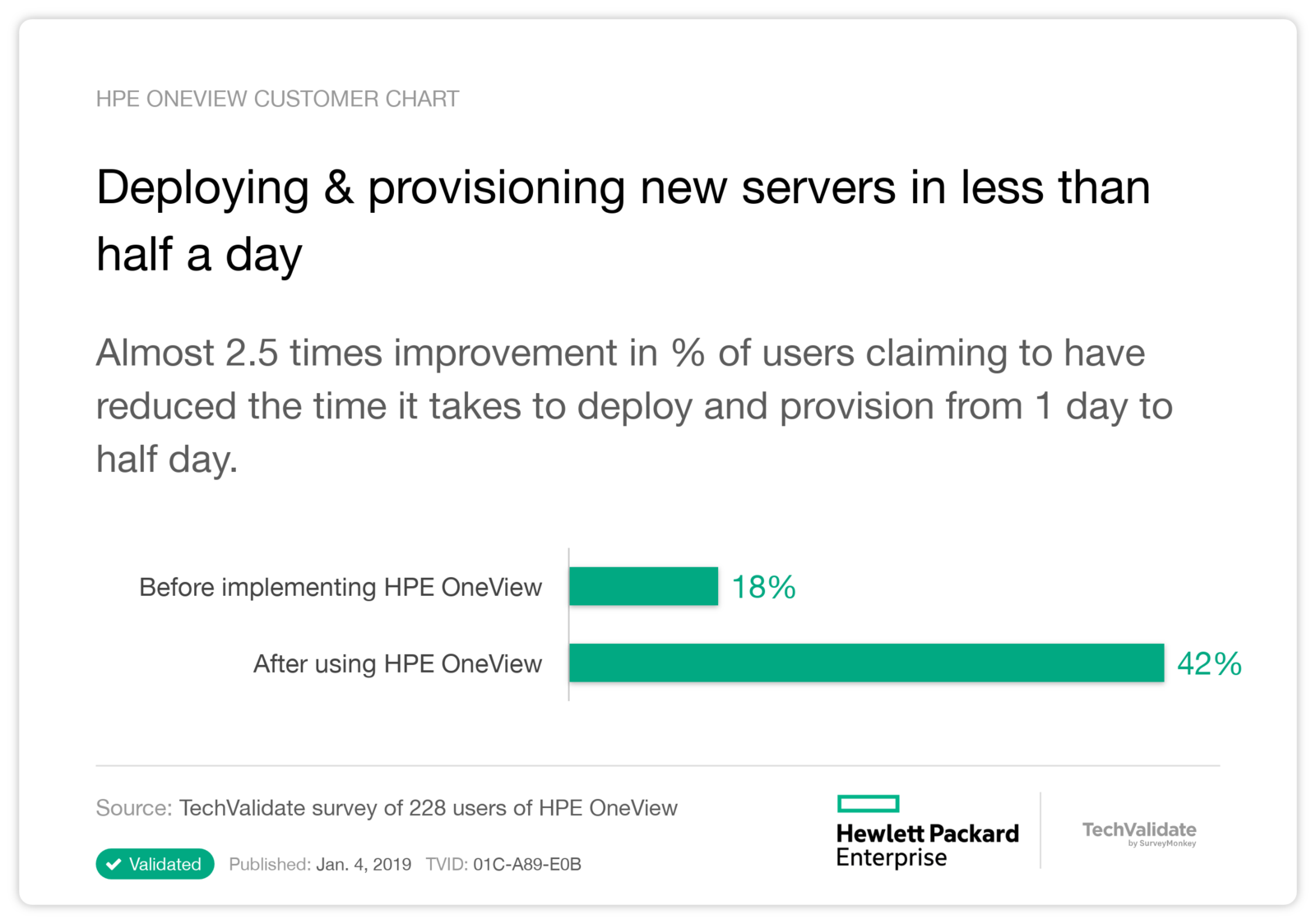 Deploying & provisioning new servers in less than half a day