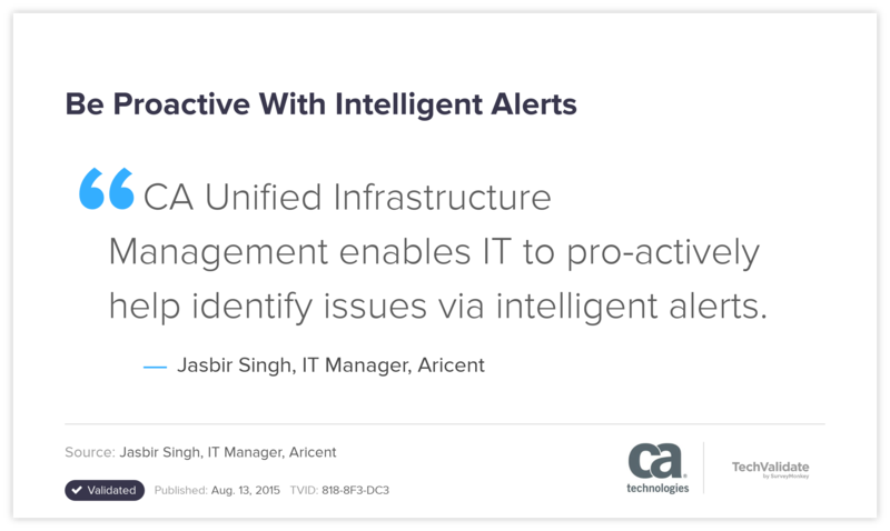 Be Proactive With Intelligent Alerts