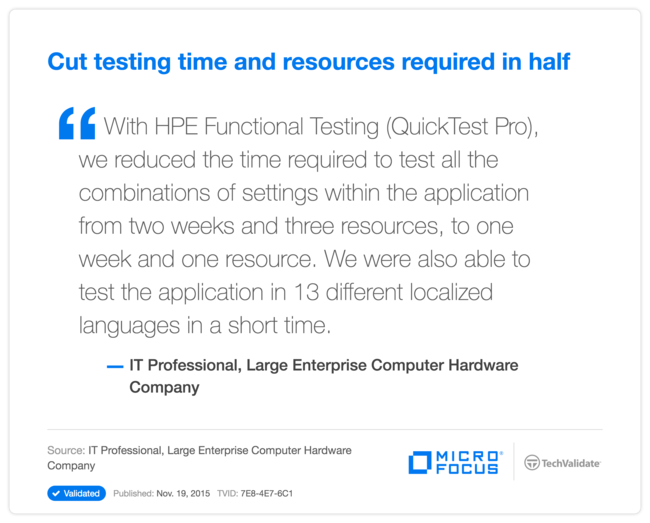 Cut testing time and resources required in half