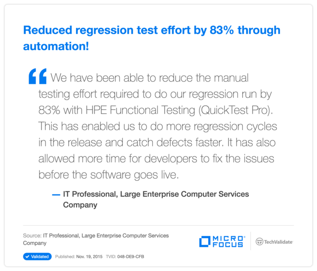 Reduced regression test effort by 83% through automation!