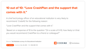 "10 out of 10: ""Love CrashPlan and the support that comes with it."""