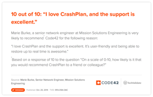 "10 out of 10: ""I love CrashPlan, and the support is excellent."""