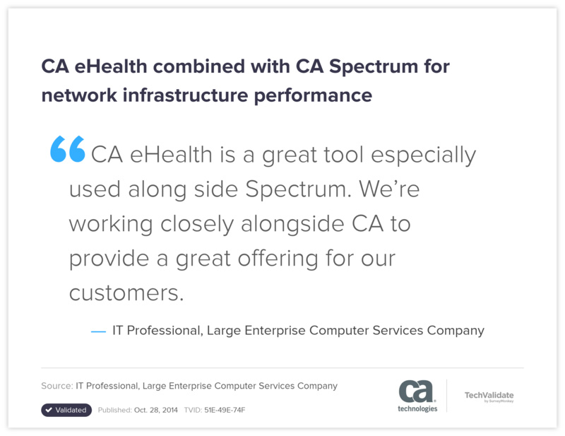 CA eHealth combined with CA Spectrum for network infrastructure performance