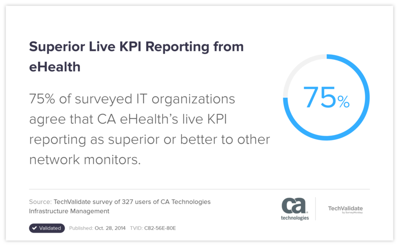 Superior Live KPI Reporting from eHealth