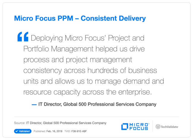 HPE PPM-Consistent Delivery