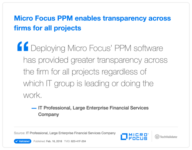 HPE PPM enables transparency across firms for all projects