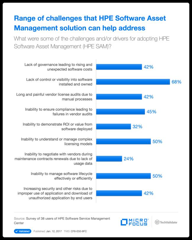 international case studies in asset management