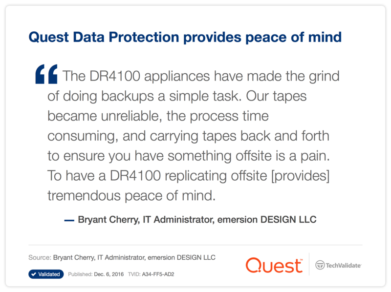 Quest Data Protection provides peace of mind