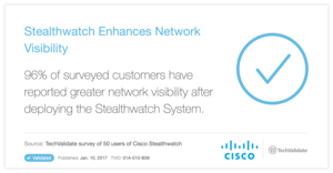 Stealthwatch Enhances Network Visibility