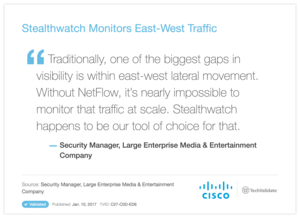 Stealthwatch Monitors East-West Traffic